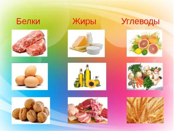 Таблица: белки, жиры и углеводы