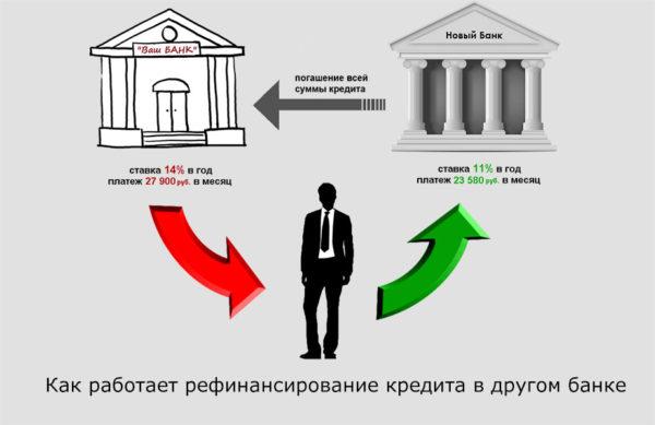 refinans_9-2614458